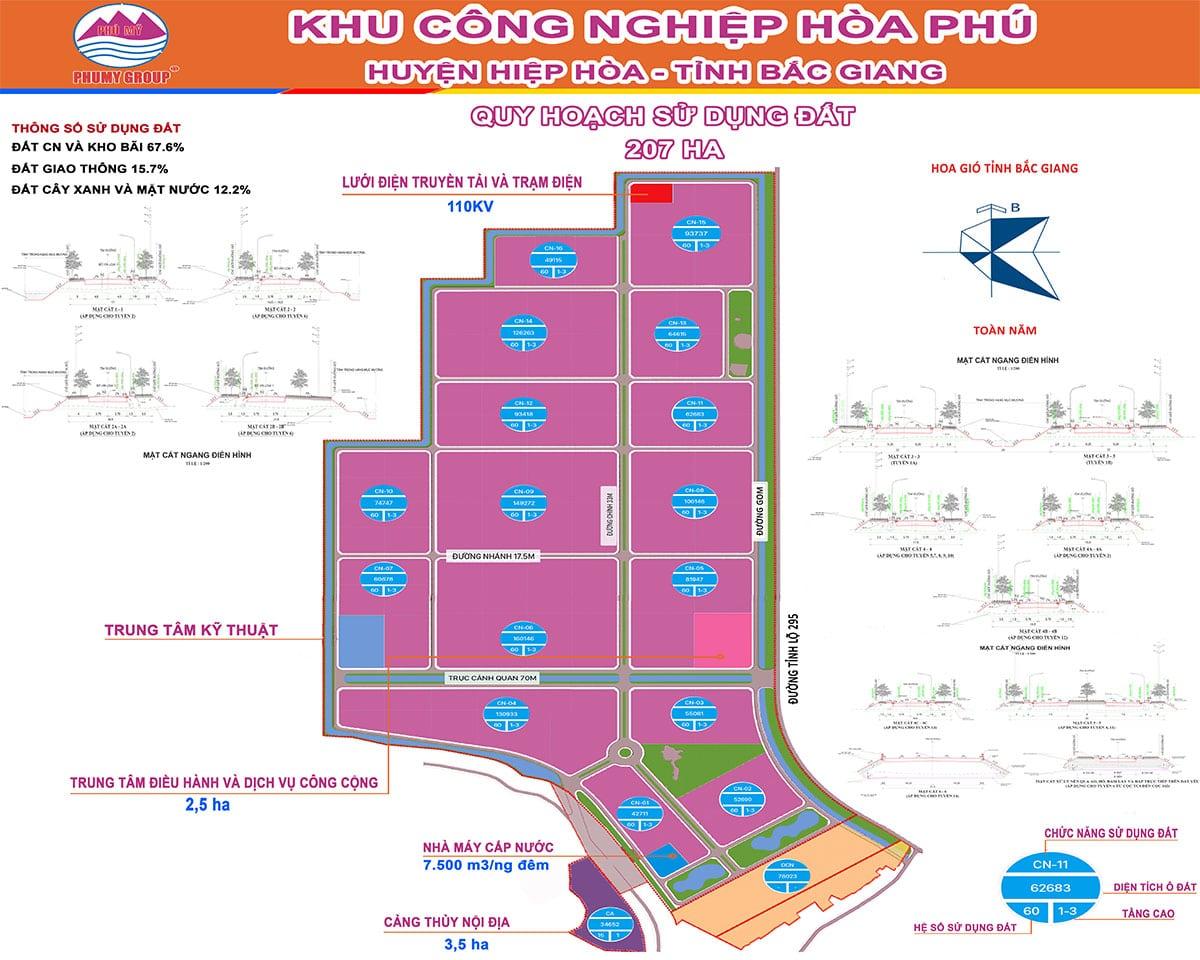Khu công nghiệp Hòa Phú thuộc huyện Hiệp Hòa, tỉnh Bắc Giang