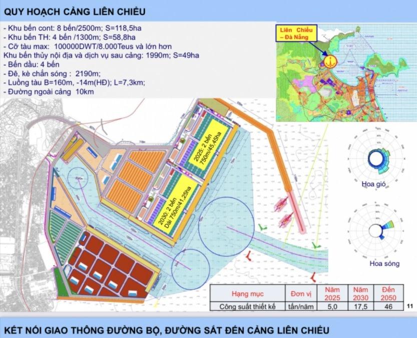 Dinh Huong Quy Hoach Cang Bien Da Nang 1